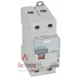 Inter différentiel 2P80A 300mA type AC Vis/Vis Legrand 411527