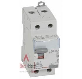 Inter différentiel 2P100A 300mA type AC Vis/Vis Legrand 411528