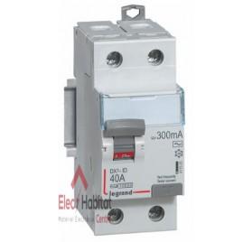 Inter différentiel 2P40A 300mA type AC Vis/Vis Legrand 411525